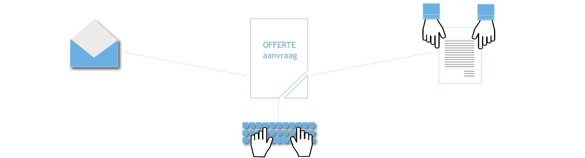 Ducotex offerte banner